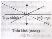 Bài 1, 2, 3, 4, 5, 6 trang 189 SGK Lý 11: Thấu kính mỏng