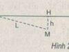 Bài 2.15, 2.16, 2.17 trang 10 SBT Lý 10: Tính tốc độ trung bình của ô tô trên cả đoạn đường AB?