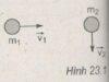 Bài 23.5, 23.6, 23.7 trang 54, 55 SBT Vật Lý 10: Xác định vận tốc của xe cát sau khi vật nhỏ xuyên vào nó khi vật bay đến ngược chiều chuyển động của xe cát?