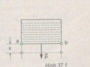 Bài 37.1, 37.2, 37.2, 37.4 trang 87, 88 SBT Vật Lý 10: Xác định đường kính của đoạn dây ab để nó nằm cân bằng ?