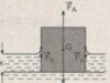 Bài 37.5, 37.6, 37.7 trang 88 SBT Lý 10: Hãy xác định đường kính lớn nhất của chiếc kim sao cho độ chìm sâu trong nước của chiếc kim bằng bán kính của nó ?