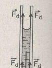 Bài 37.8, 37.9, 37.10 trang 88, 89 Sách BT Lý 10: Xác định độ cao của cột nước còn đọng trong ống là bao nhiêu?