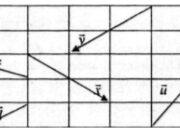 Bài 1, 2, 3 trang 8, 9 SGK Hình học 10 nâng cao: Các định nghĩa