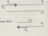 Giải bài 1, 2, 3, 4 trang 48 Vật Lý 10 Nâng Cao – Hỏi vận tốc của em bé so với bờ ?