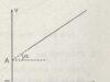 Giải bài 1, 2, 3 trang 52 SGK Vật Lý 10 Nâng Cao – Dùng thước thẳng có GHĐ 20cm và ĐCNN 0,5 cm để đo chiều dài chiếc bút máy.
