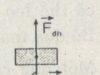 Bài C1, C2, 1, 2, 3, 4, 5, 6 trang 94, 96, 97 SGK Lý 10 Nâng Cao – Trong mỗi trường hợp của bài toán này,hãy so sánh số chỉ của lực kế với độ lớn của lực hấp dẫn do Trái Đất lên vật.