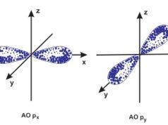 Bài 1, 2, 3, 4, 5, 6 trang 20 Hóa 10 Nâng cao: Có thể mô tả sự chuyển động của electron trong nguyên tử bằng các quỹ đạo chuyển động không?