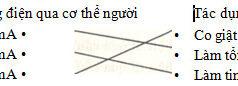 Bài 29.1, 29.2, 29.3, 29.4, 29.5, 29.6, 29.7 trang 78, 79 SBT môn Lý 7: Hiện tượng đoản mạch xảy ra khi nào?