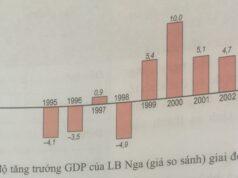 Bài 8. Tiết 2: Kinh tế – Địa lí 11: Nêu những nguyên nhân của sự tăng trưởng Liên Bang Nga