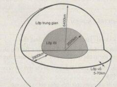 Bài 10. Cấu tạo bên trong của Trái Đất – SBT Địa lớp 6:  Cấu tạo bên trong của Trái Đất gồm mấy lớp. Kể tên và nêu độ dày của từng lớp ?