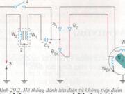 Bài 29. Hệ thống đánh lửa – Công nghệ 11: Nêu cấu tạo của hệ thống đánh lửa điện tử không tiếp điểm.