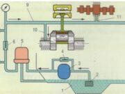 Bài 39. Ôn tập phần động cơ đốt trong – Công nghệ 11: Nêu các tính chất cơ học đặc trưng của vật liệu dùng trong cơ khí.