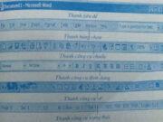 Bài tập và thực hành 6: Làm quen với Word – Tin học 10: Các cách thực hiện lệnh trong Word