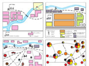 Bài 33. Một số hình thức chủ yếu của tổ chức lãnh thổ công nghiệp – Địa lí 10: Tại sao ở các nước đang phát triển châu Á,