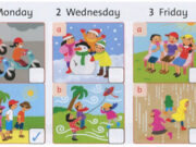 Lesson Six – Unit 8 – Family & Friends Special Edition Grade 3: Point, ask, and answer. sunny / raining / windy / hot / snowing